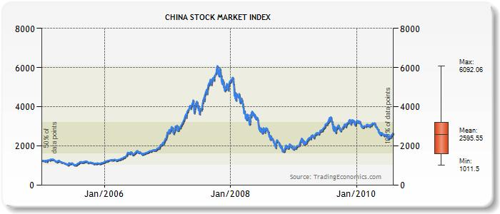 The gloom is deepening for Chinese stocks.