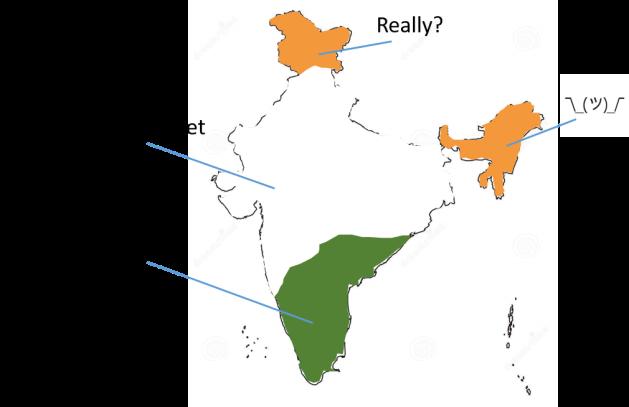 What Unites India